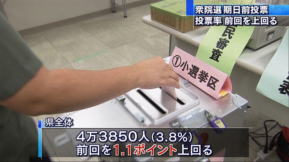 期日前投票 前回を1.1ポイント上回る