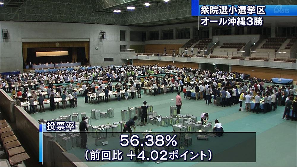 総選挙 オール沖縄が3勝