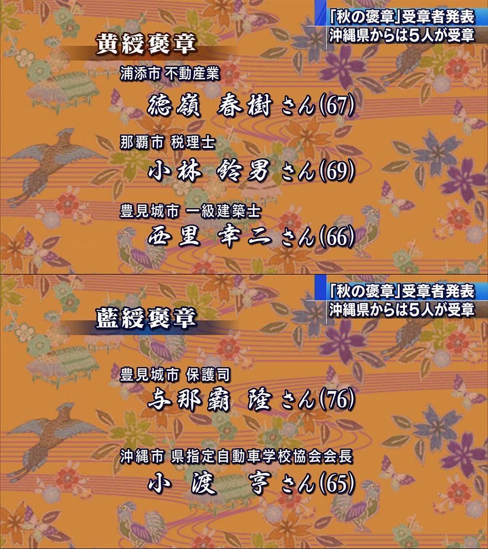 「秋の褒章」受章者を発表