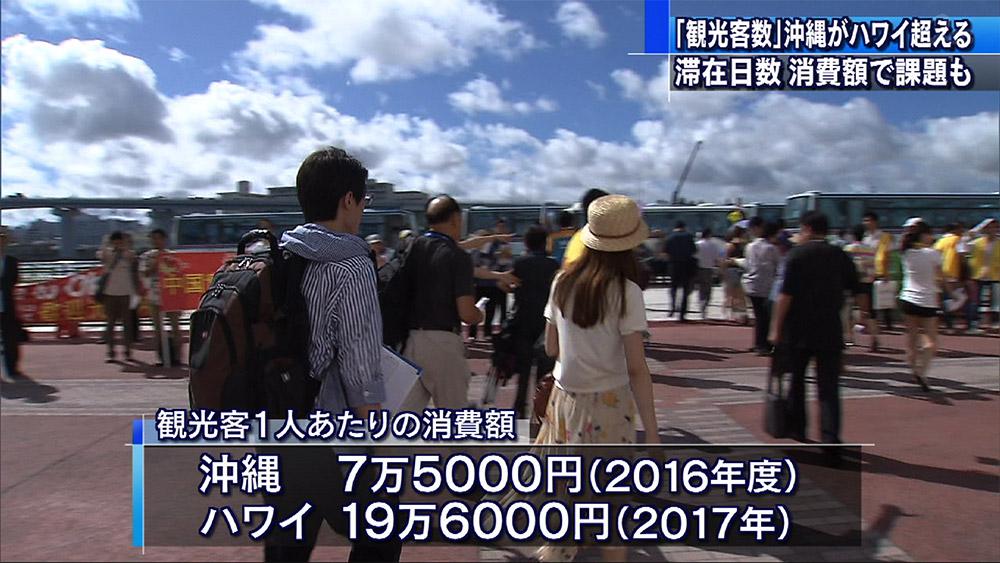 観光客数がハワイ越え 消費額や滞在日数は及ばず