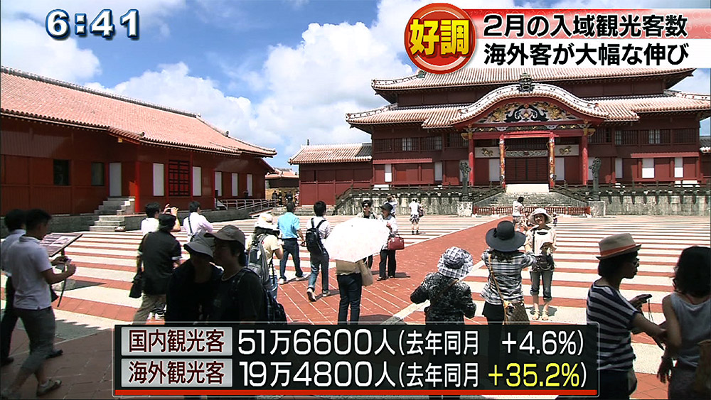外国人観光客35%増 2月の観光客数