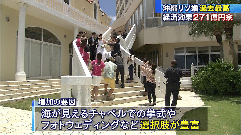 沖縄リゾートウエディング過去最高