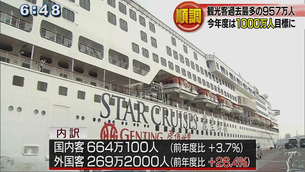 観光客957万人 今年度の目標は1千万人
