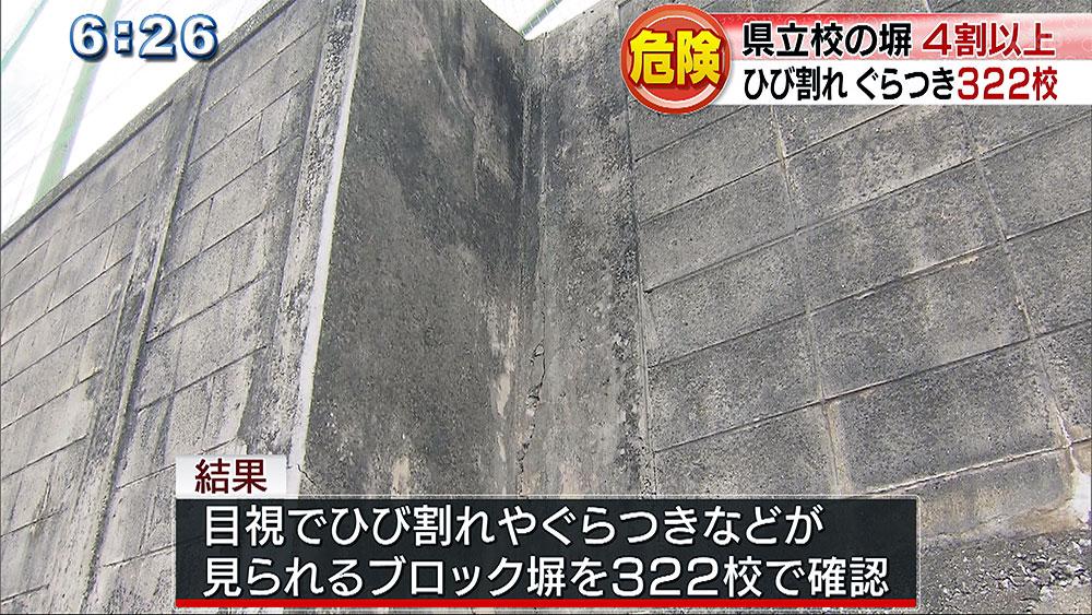 県立校4割以上に危険ブロック塀