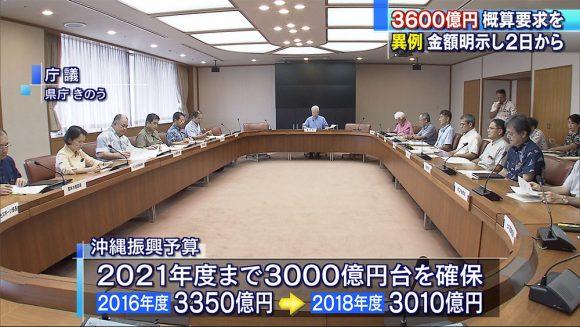 沖縄振興予算 3600億概算要求を
