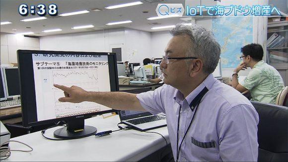 Qビズ IoTで生産量が1.5倍に!