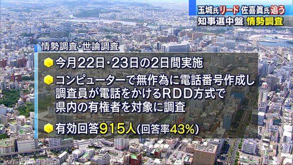 県知事選情勢調査 玉城氏リード 佐喜眞氏追う