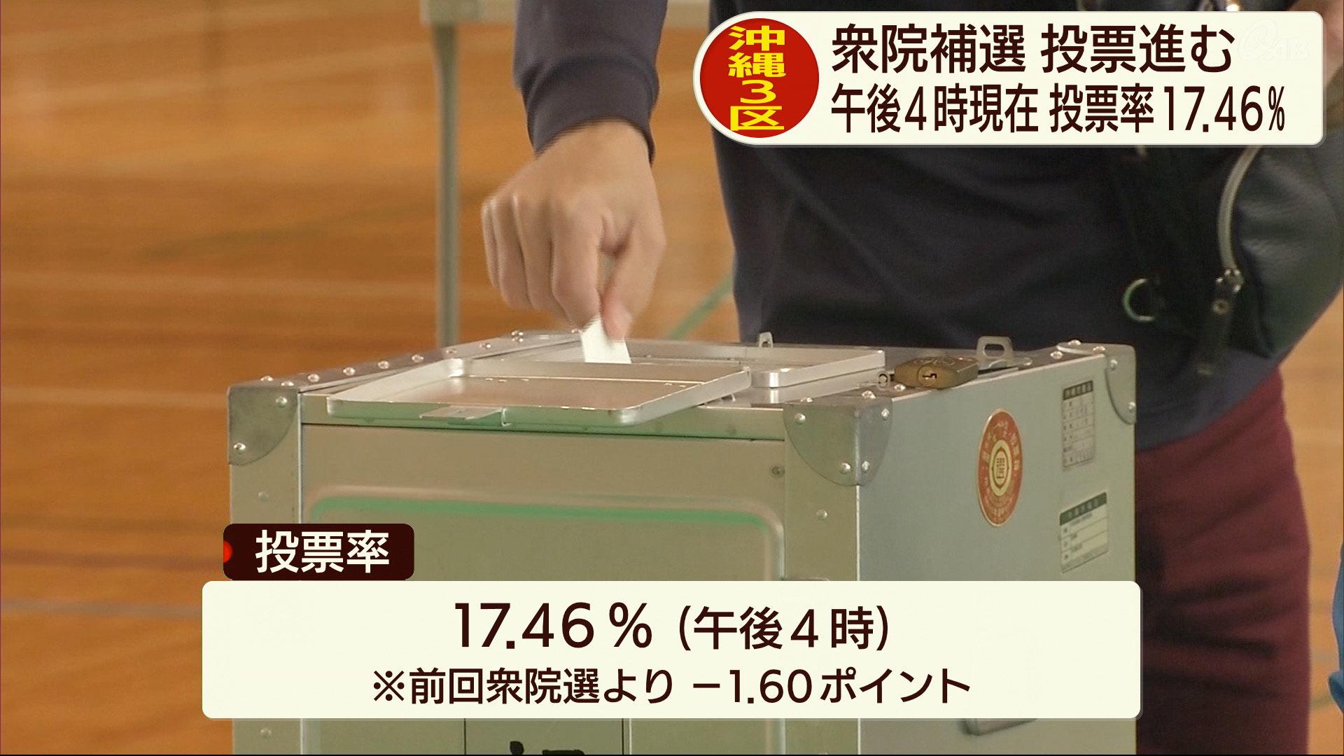 衆院沖縄3区補選 投票すすむ