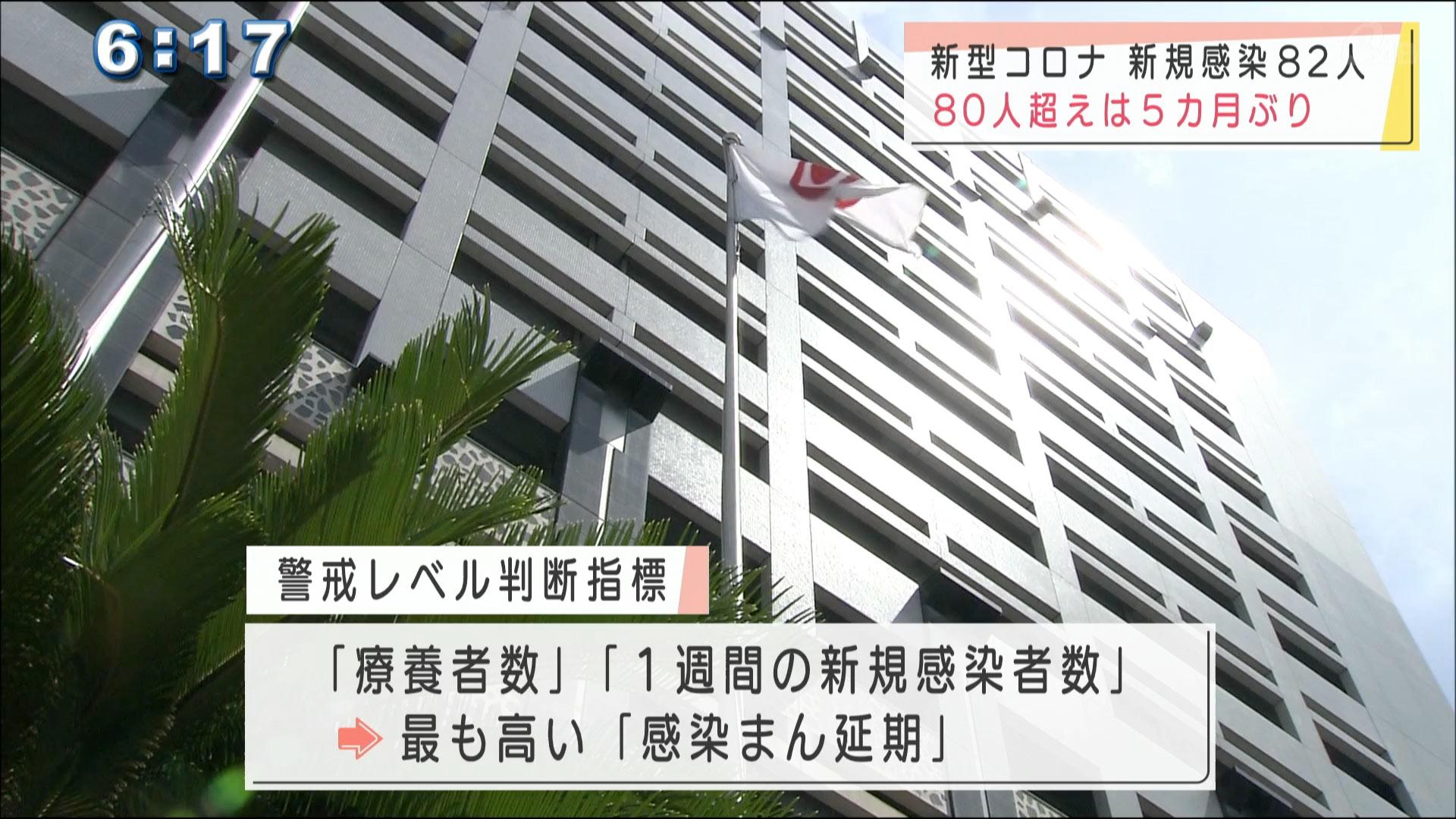 沖縄で新型コロナ新たに82人感染確認