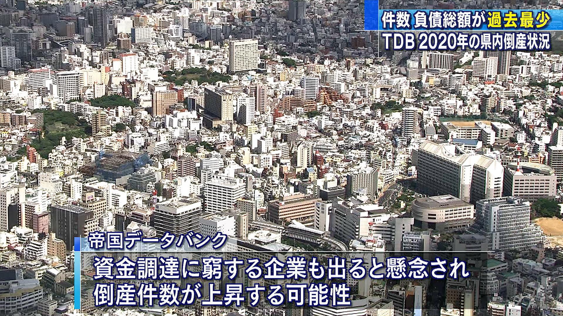 2020年 沖縄県内企業の倒産件数は27件