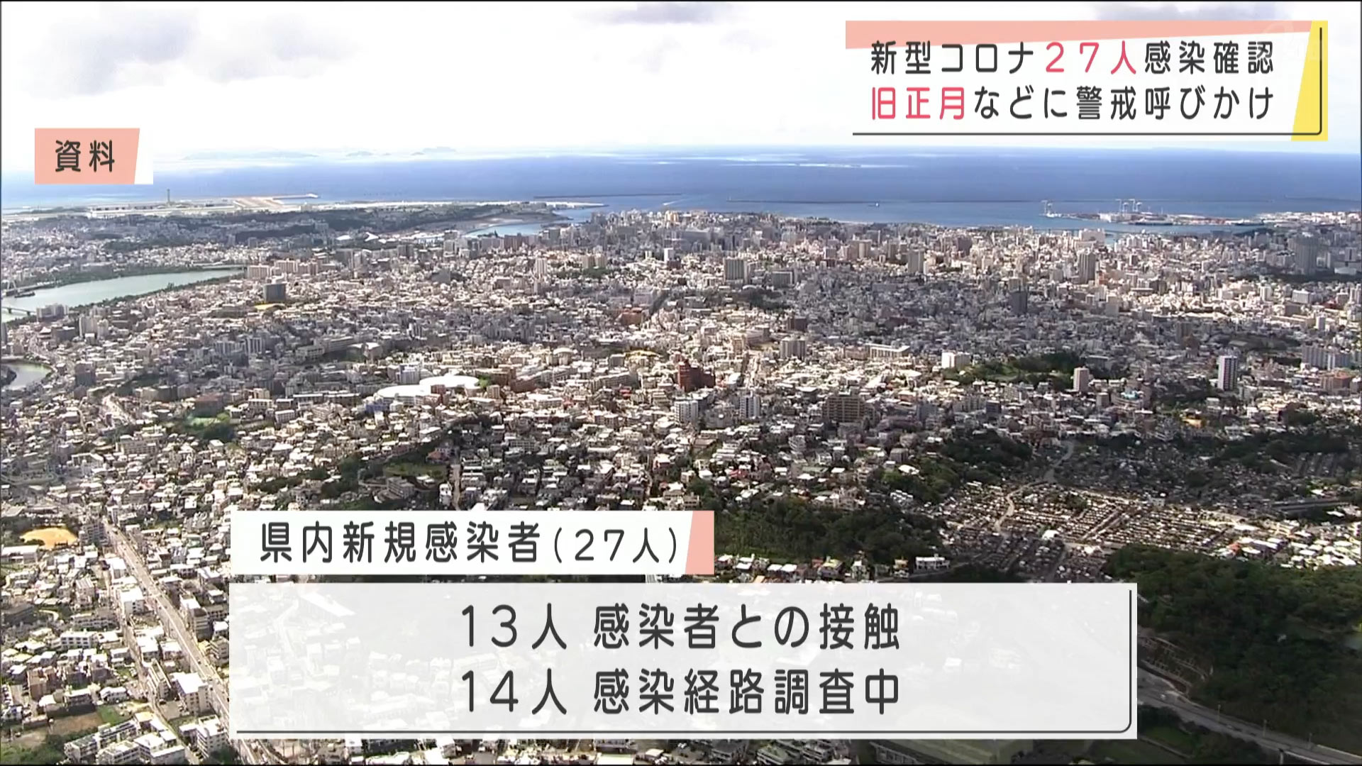沖縄県 新型コロナに27人が感染