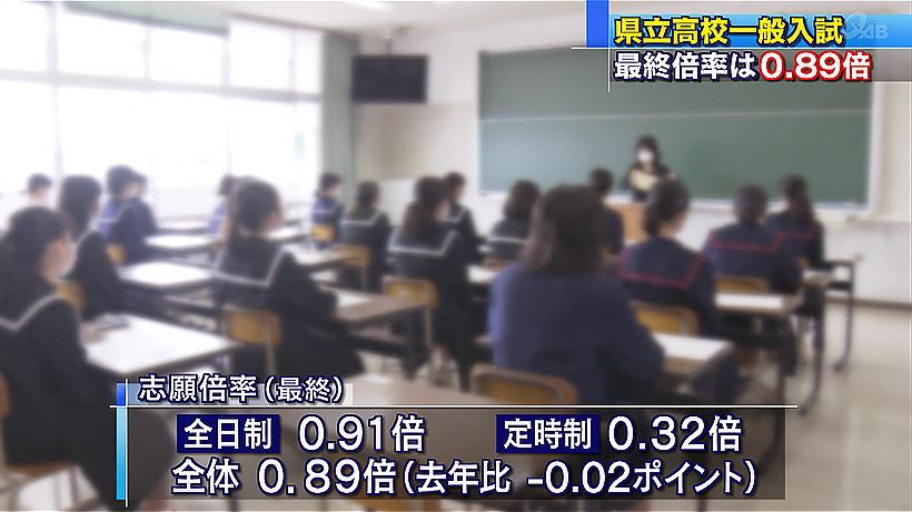 県立高校入試全体で0.89倍 特例追検査も実施