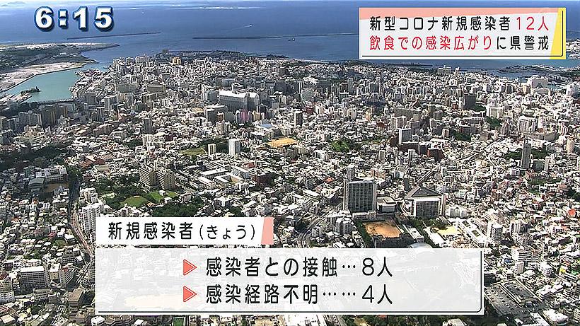 沖縄県新型コロナ新たに12人の感染確認