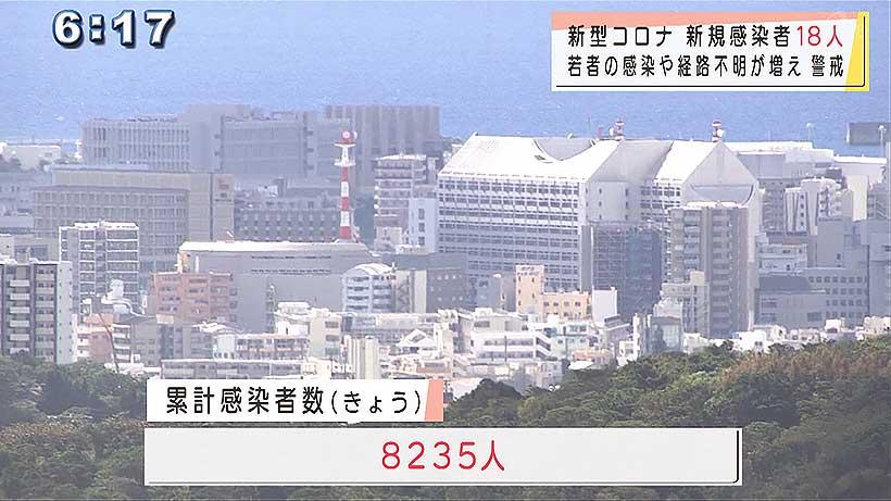 沖縄県 18人が新型コロナに感染