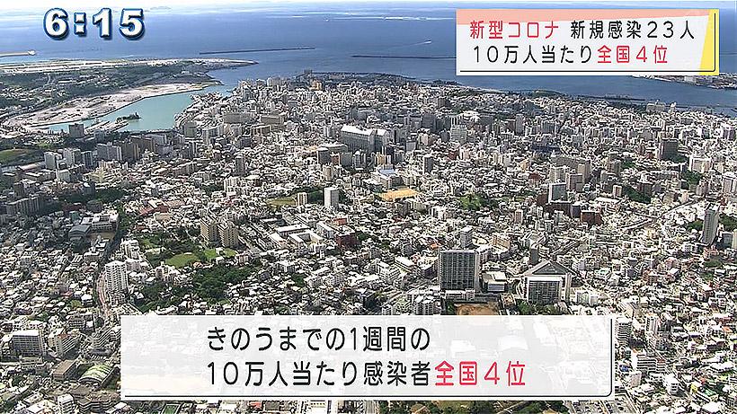 沖縄県 新型コロナ新たに23人感染