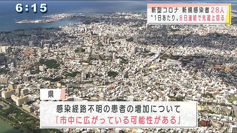 沖縄県 新型コロナ新規感染者28人