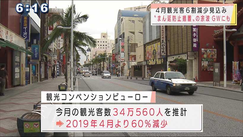 4月の観光客数 2019年度より60%減と推計