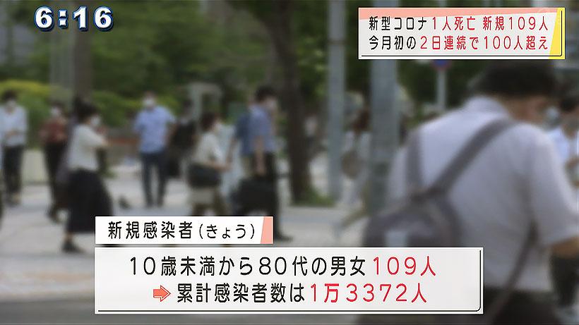 沖縄県 新型コロナ1人死亡 109人感染