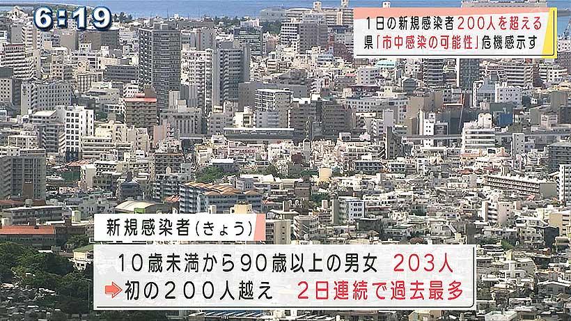 沖縄県の新規感染者203人 初の200人超えで2日連続で最多更新