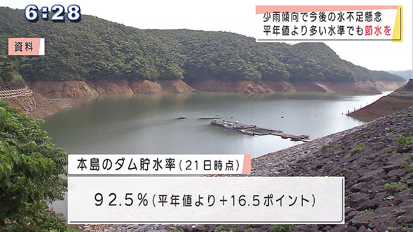沖縄本島のダム平年値より高いも少雨傾向で水不足懸念