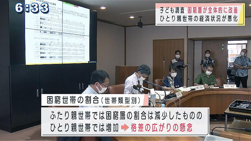 沖縄子ども調査でひとり親世帯の経済状況悪化