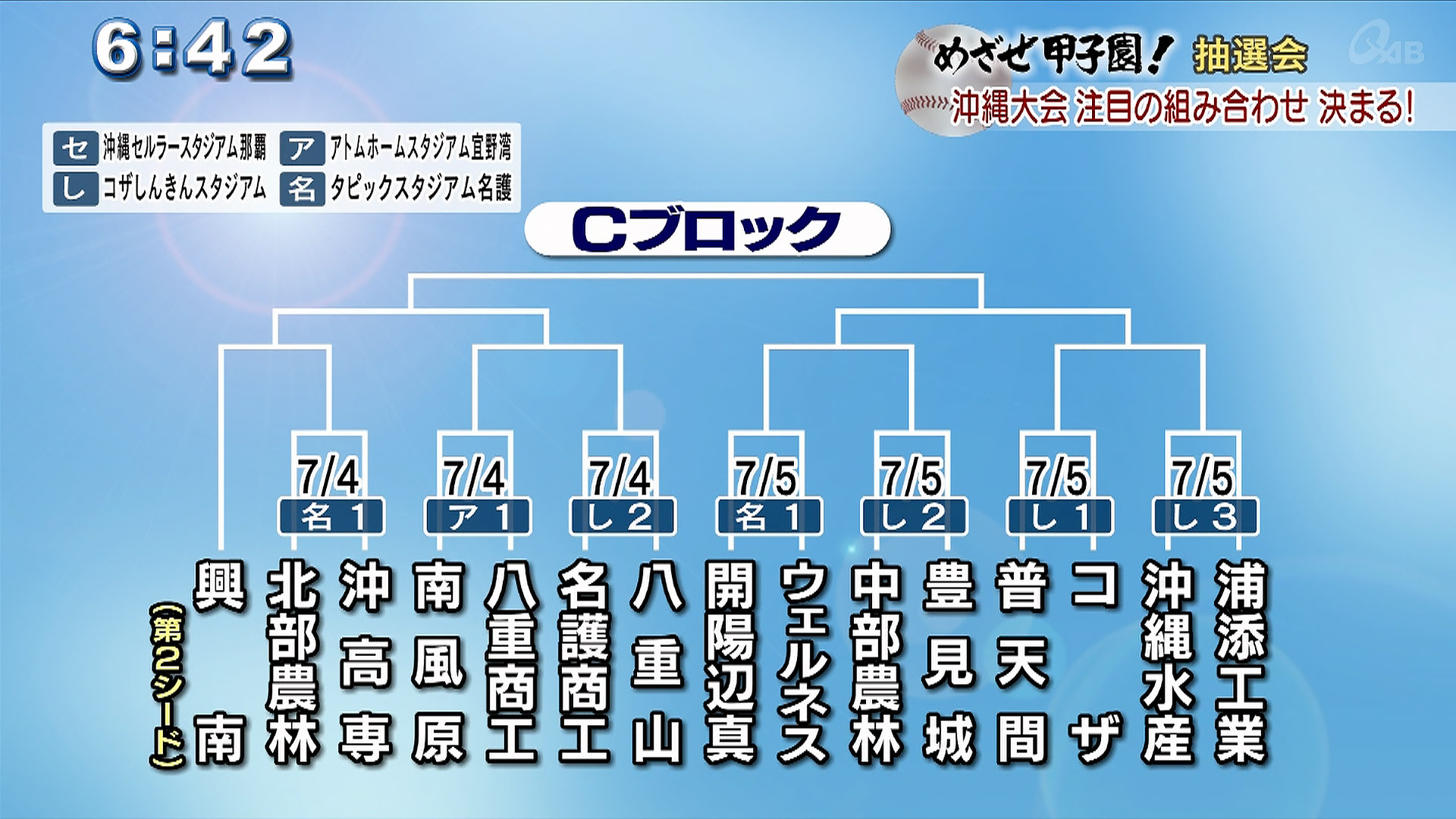 沖縄大会 注目の組み合わせ 決まる!