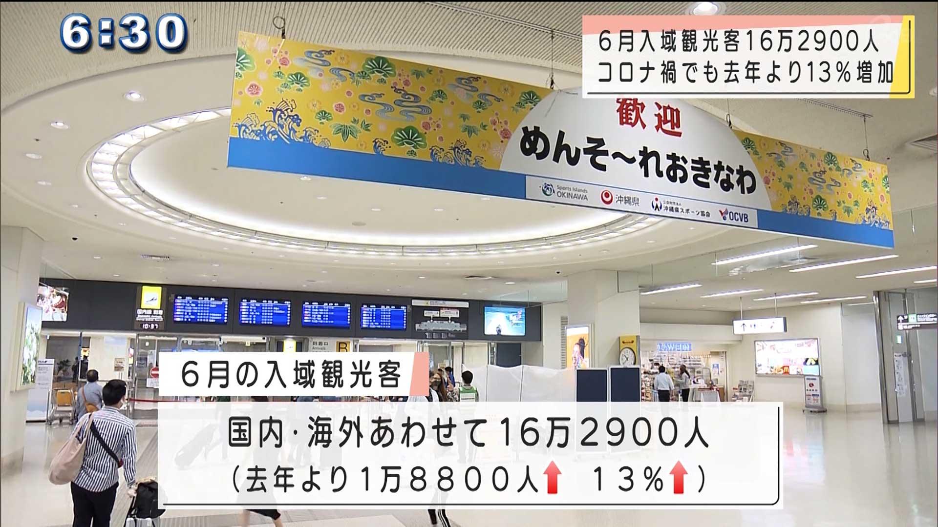 6月観光客16万2900人で去年比13%増