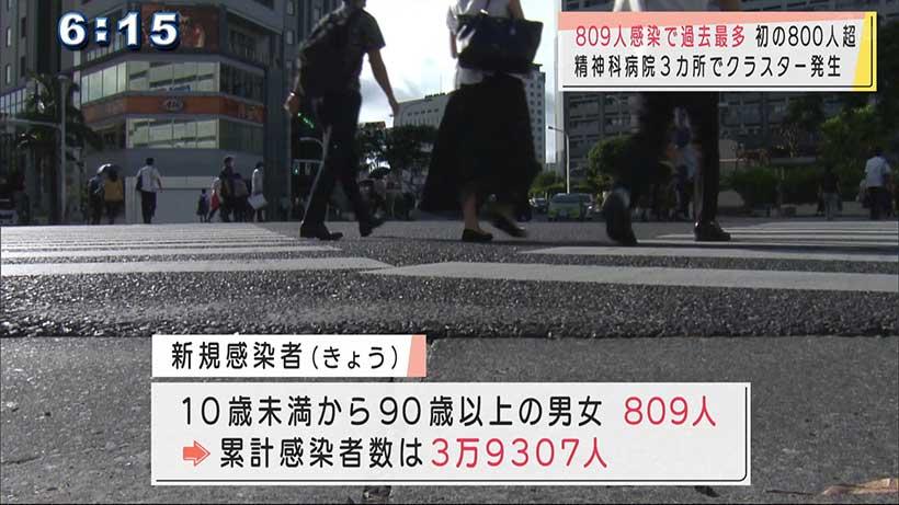 沖縄の新型コロナ 過去最多809人感染 精神科病院3カ所でクラスター