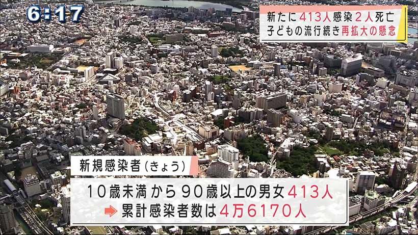 沖縄 新型コロナ新たに413人感染2人死亡