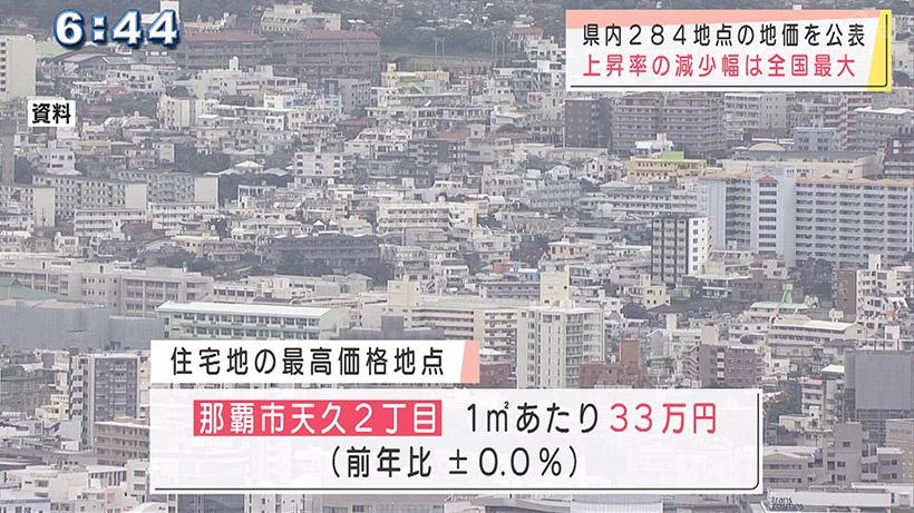沖縄の地は上昇率の減少幅が全国最悪 新型コロナで打撃