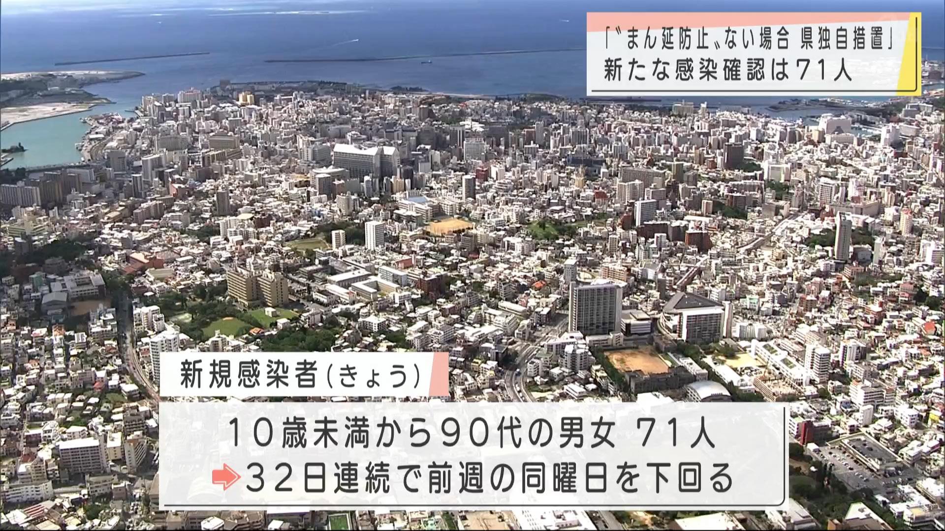 「まん延防止」移行しなくても県独自措置 新規感染者は71人