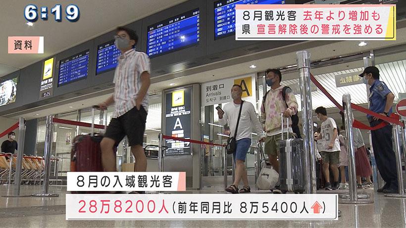 第5波に見舞われた8月の沖縄 観光客28万8200人