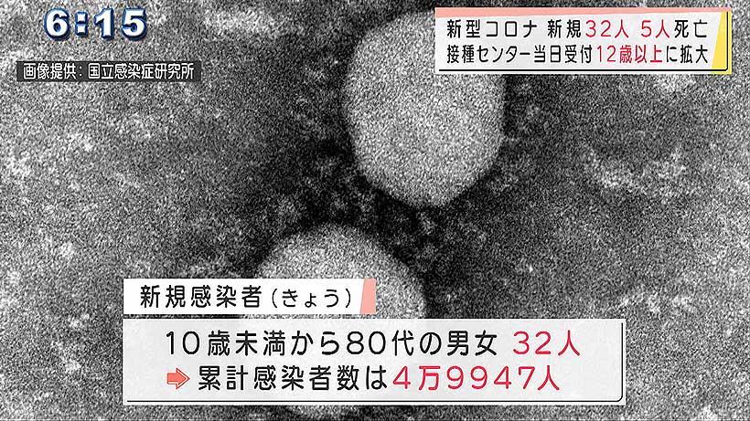 きょうの新型コロナ新規感染者(10月13日)