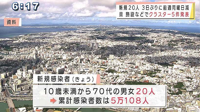 沖縄 新型コロナ新たに20人感染